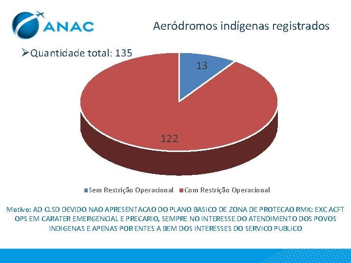 Aeródromos indígenas registrados ØQuantidade total: 135 13 122 Sem Restrição Operacional Com Restrição Operacional