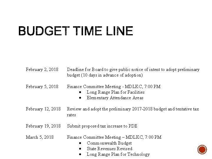 February 2, 2018 February 5, 2018 February 12, 2018 February 19, 2018 March 5,