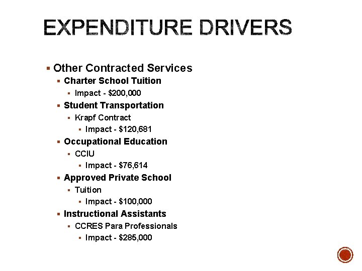 § Other Contracted Services § Charter School Tuition § Impact - $200, 000 §