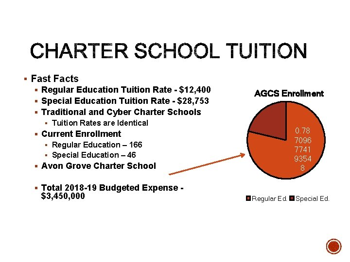 § Fast Facts § Regular Education Tuition Rate - $12, 400 § Special Education