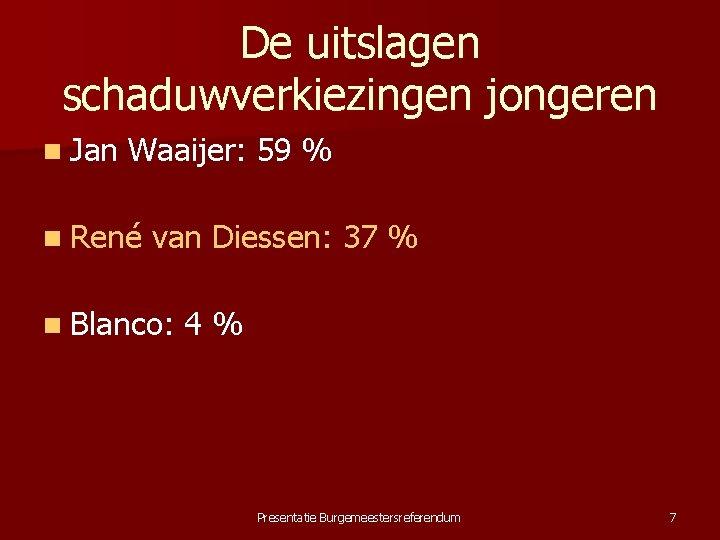De uitslagen schaduwverkiezingen jongeren n Jan Waaijer: 59 % n René van Diessen: 37