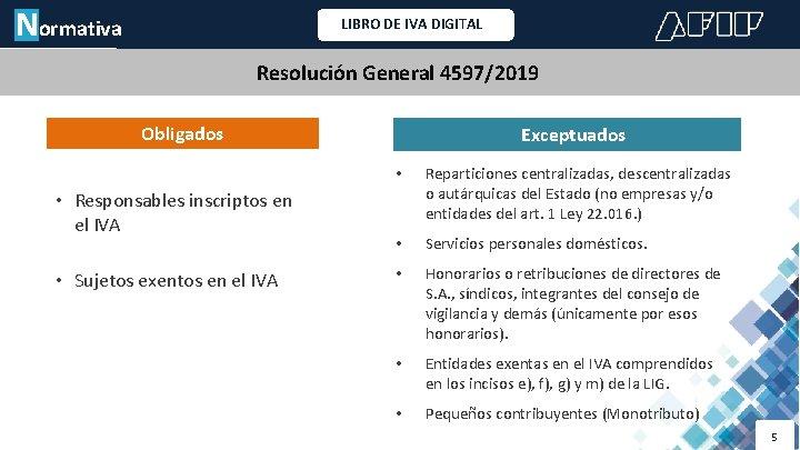 Normativa LIBRO DE IVA DIGITAL Resolución General 4597/2019 Obligados • Responsables inscriptos en el