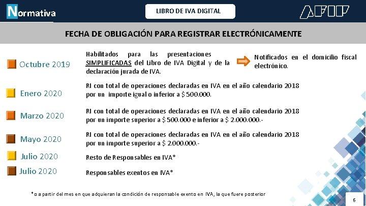 Normativa LIBRO DE IVA DIGITAL FECHA DE OBLIGACIÓN PARA REGISTRAR ELECTRÓNICAMENTE Octubre 2019 Habilitados