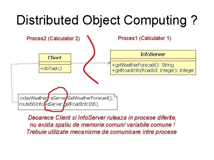 Distributed Object Computing ? Proces 2 (Calculator 2) Proces 1 (Calculator 1) Deoarece Client