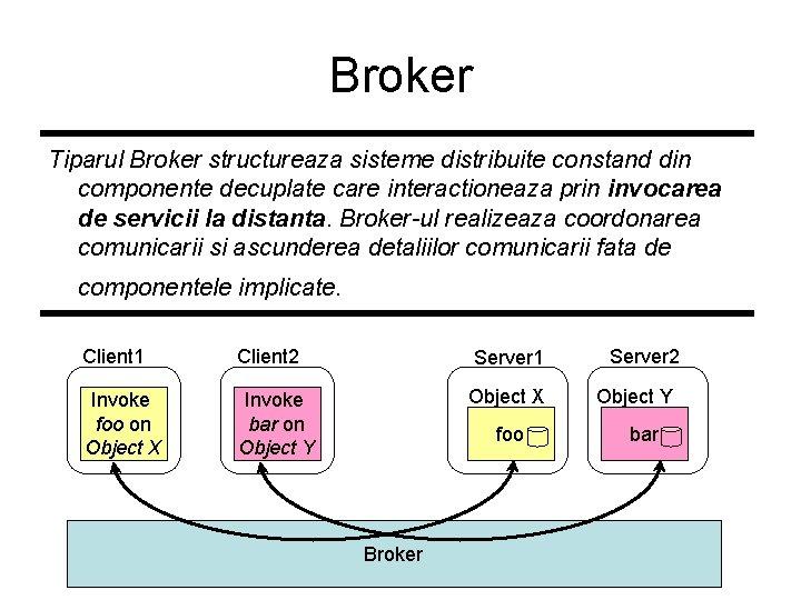 Broker Tiparul Broker structureaza sisteme distribuite constand din componente decuplate care interactioneaza prin invocarea