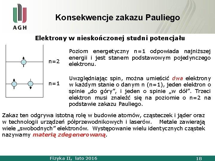 Konsekwencje zakazu Pauliego Elektrony w nieskończonej studni potencjału n=2 n=1 Poziom energetyczny n=1 odpowiada