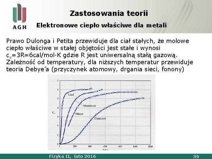 Zastosowania teorii Elektronowe ciepło właściwe dla metali Prawo Dulonga i Petita przewiduje dla ciał