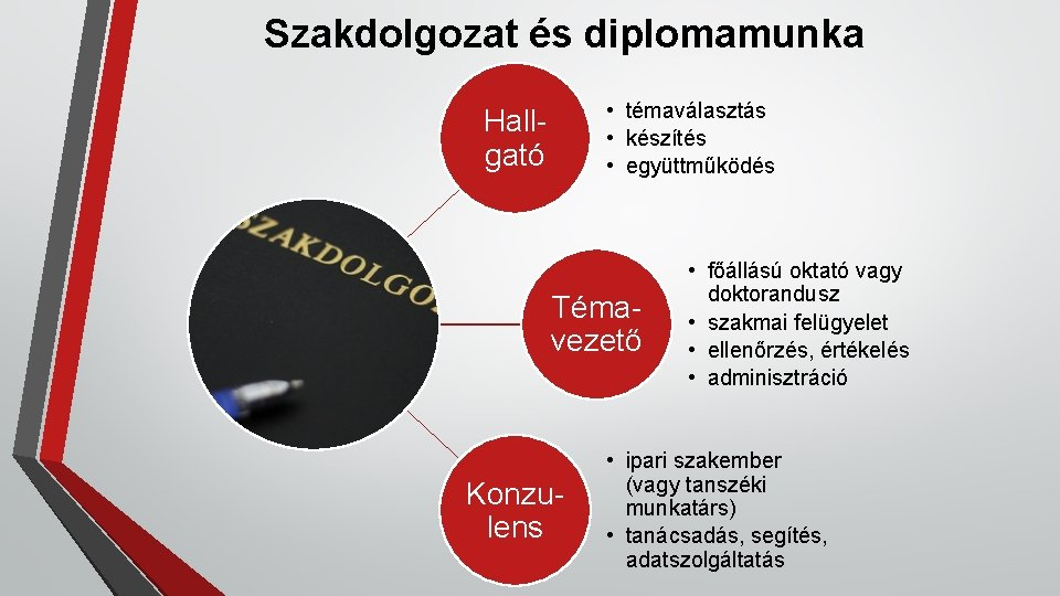 Szakdolgozat és diplomamunka • témaválasztás • készítés • együttműködés Hallgató Témavezető Konzulens • főállású