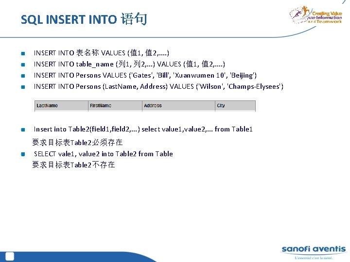 SQL INSERT INTO 语句 INSERT INTO 表名称 VALUES (值 1, 值 2, . .