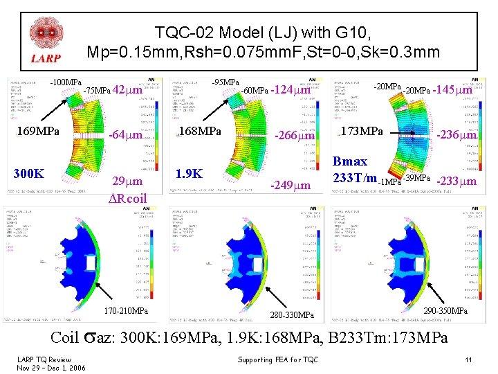 TQC-02 Model (LJ) with G 10, Mp=0. 15 mm, Rsh=0. 075 mm. F, St=0