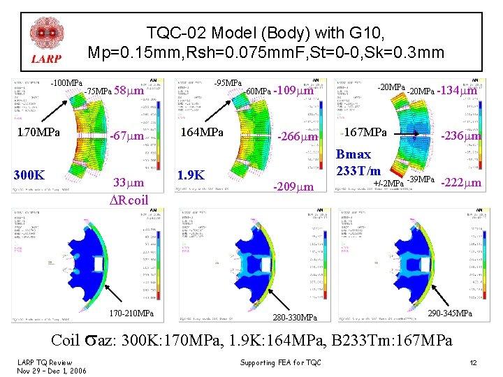 TQC-02 Model (Body) with G 10, Mp=0. 15 mm, Rsh=0. 075 mm. F, St=0