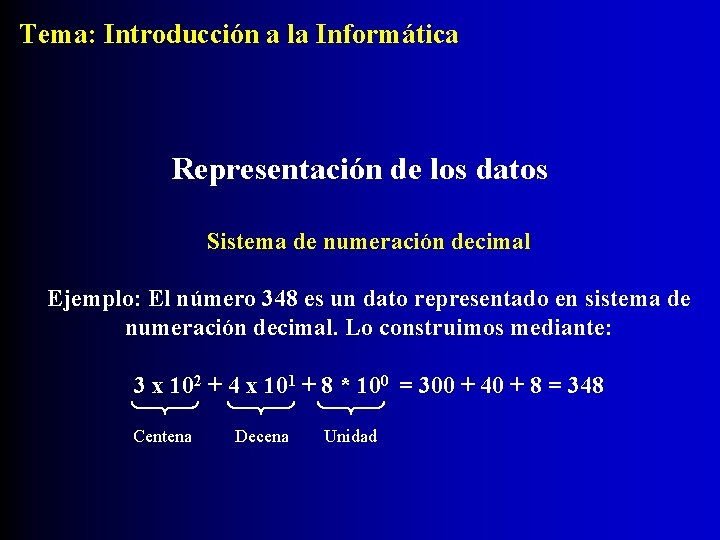 Tema: Introducción a la Informática Representación de los datos Sistema de numeración decimal Ejemplo: