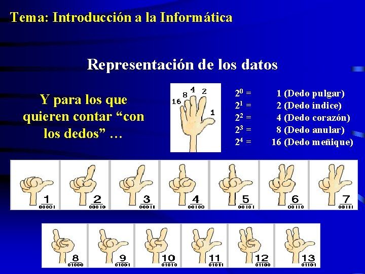 Tema: Introducción a la Informática Representación de los datos Y para los que quieren