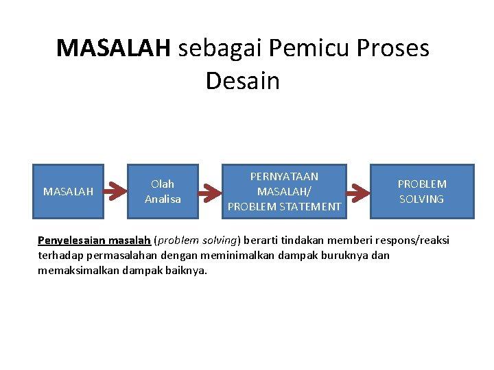 MASALAH sebagai Pemicu Proses Desain MASALAH Olah Analisa PERNYATAAN MASALAH/ PROBLEM STATEMENT PROBLEM SOLVING