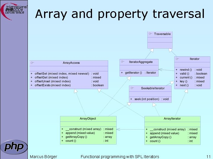 Array and property traversal Marcus Börger Functional programming with SPL Iterators 11