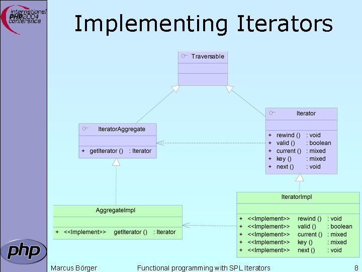 Implementing Iterators Marcus Börger Functional programming with SPL Iterators 8