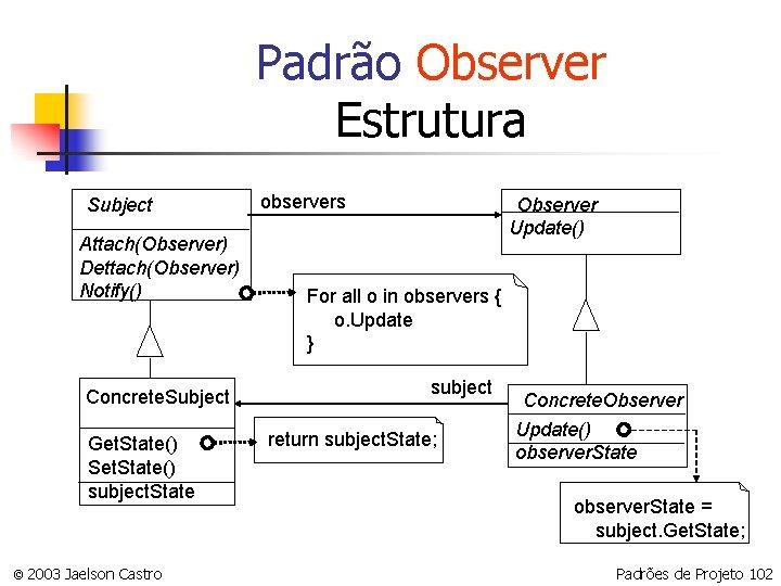 Padrão Observer Estrutura Subject Attach(Observer) Dettach(Observer) Notify() Concrete. Subject Get. State() Set. State() subject.