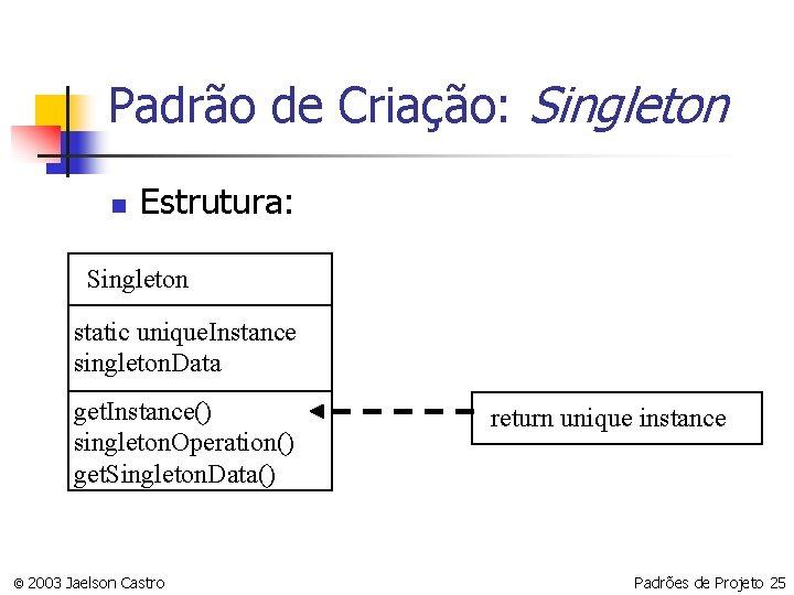 Padrão de Criação: Singleton n Estrutura: Singleton static unique. Instance singleton. Data get. Instance()