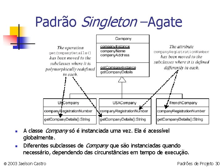 Padrão Singleton –Agate n n A classe Company só é instanciada uma vez. Ela