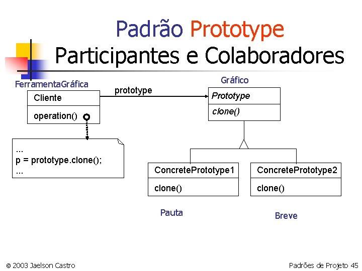 Padrão Prototype Participantes e Colaboradores Ferramenta. Gráfica Cliente Gráfico prototype Prototype clone() operation() .