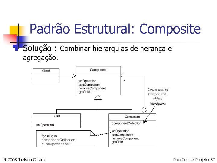 Padrão Estrutural: Composite n Solução : Combinar hierarquias de herança e agregação. © 2003