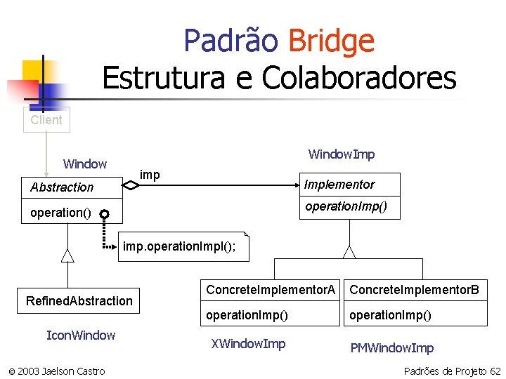 Padrão Bridge Estrutura e Colaboradores Client Window. Imp Window imp Abstraction Implementor operation. Imp()