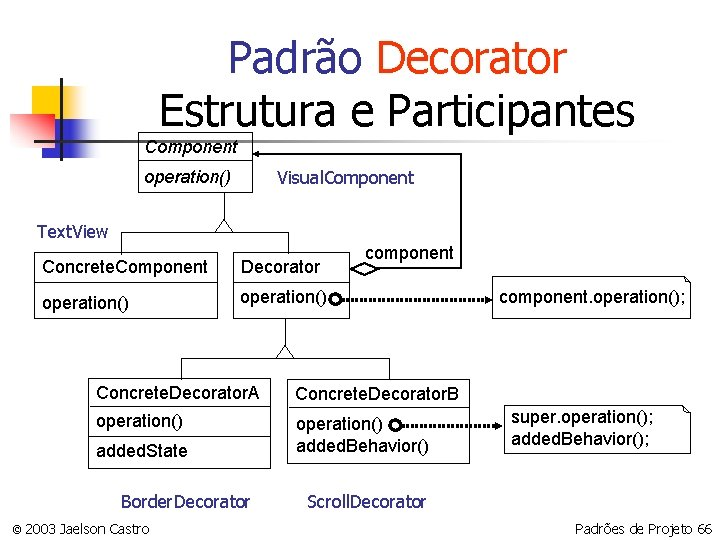 Padrão Decorator Estrutura e Participantes Component Visual. Component operation() Text. View Concrete. Component Decorator