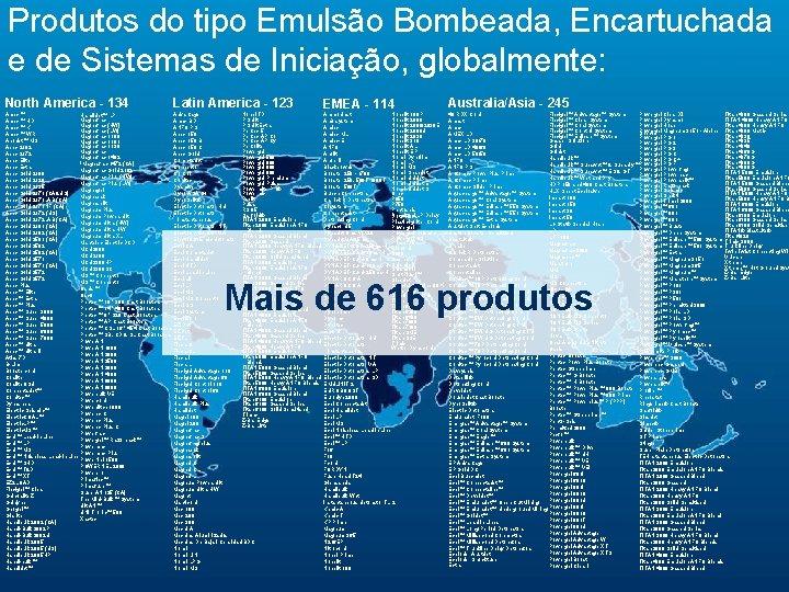 Produtos do tipo Emulsão Bombeada, Encartuchada e de Sistemas de Iniciação, globalmente: North America