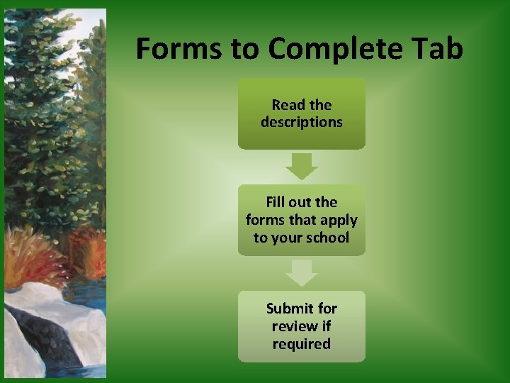 Forms to Complete Tab Read the descriptions Fill out the forms that apply to