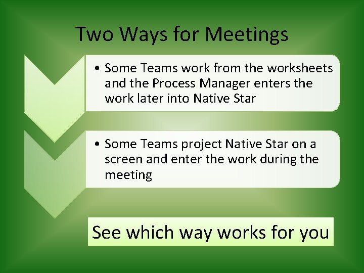 Two Ways for Meetings • Some Teams work from the worksheets and the Process