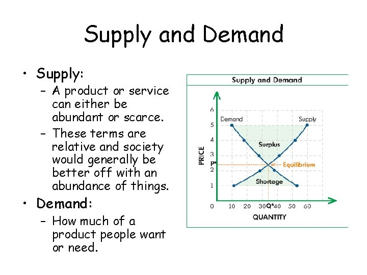 Supply and Demand • Supply: – A product or service can either be abundant