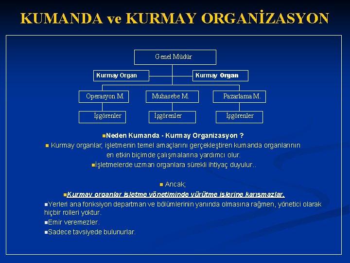 KUMANDA ve KURMAY ORGANİZASYON Genel Müdür Kurmay Organ Operasyon M. İşgörenler Muhasebe M. İşgörenler
