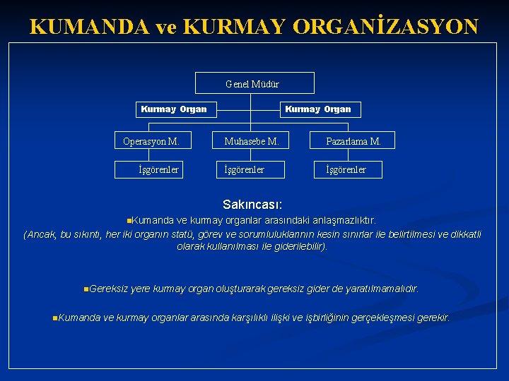 KUMANDA ve KURMAY ORGANİZASYON Genel Müdür Kurmay Organ Operasyon M. İşgörenler Kurmay Organ Muhasebe
