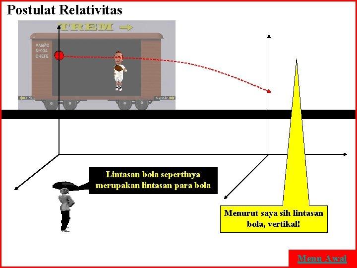 Postulat Relativitas Lintasan bola sepertinya merupakan lintasan para bola Menurut saya sih lintasan bola,