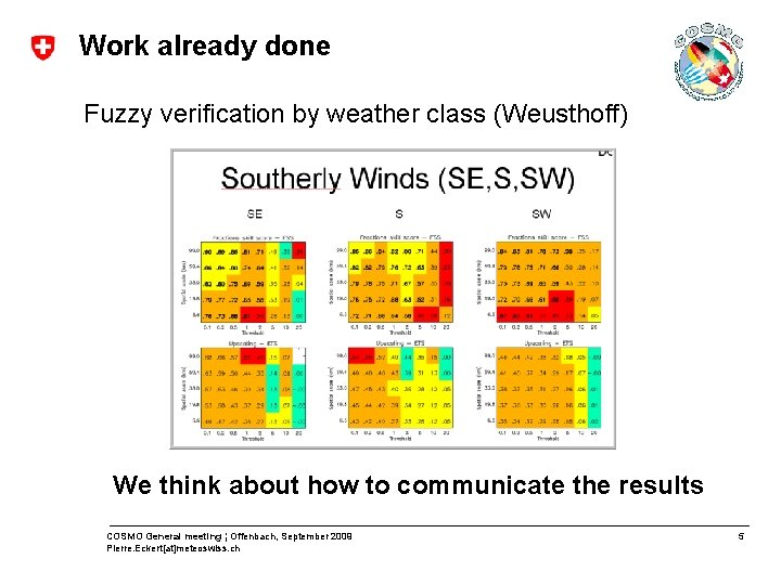 Work already done Fuzzy verification by weather class (Weusthoff) We think about how to