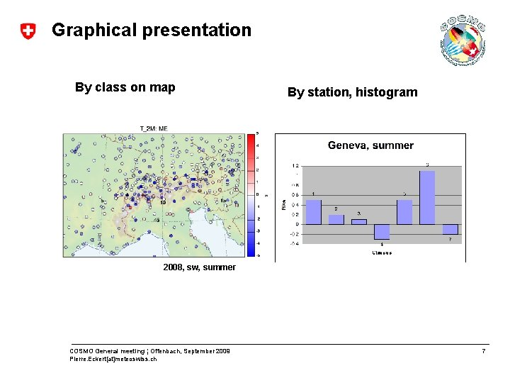 Graphical presentation By class on map By station, histogram 2008, sw, summer COSMO General