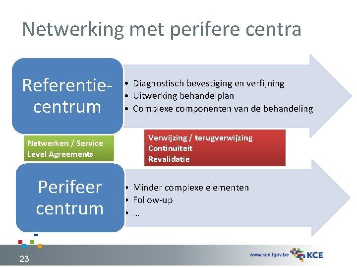 Netwerking met perifere centra Referentiecentrum Netwerken / Service Level Agreements Perifeer centrum 23 •