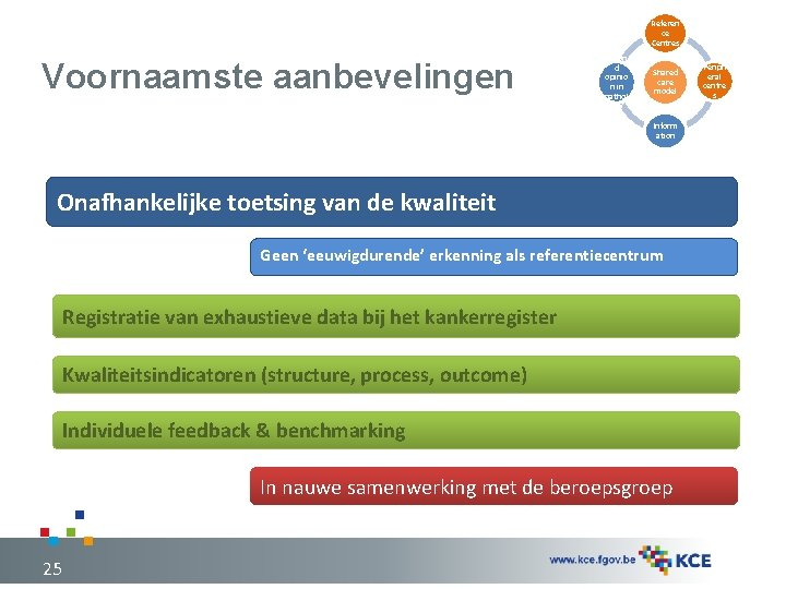 Referen ce Centres Voornaamste aanbevelingen Secon d opinio n in pathol ogy Shared care