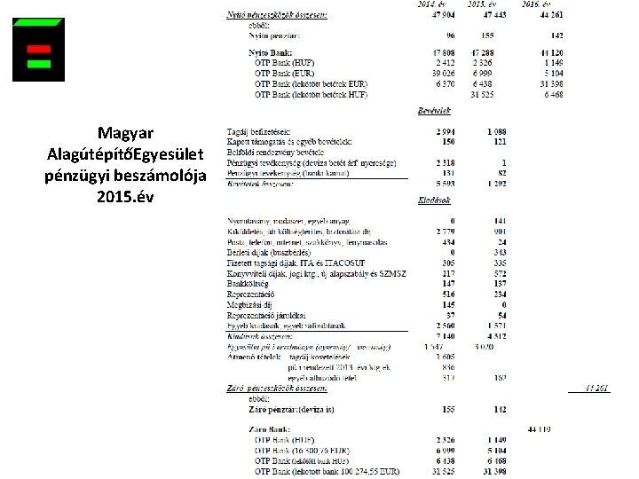 Magyar AlagútépítőEgyesület pénzügyi beszámolója 2015. év