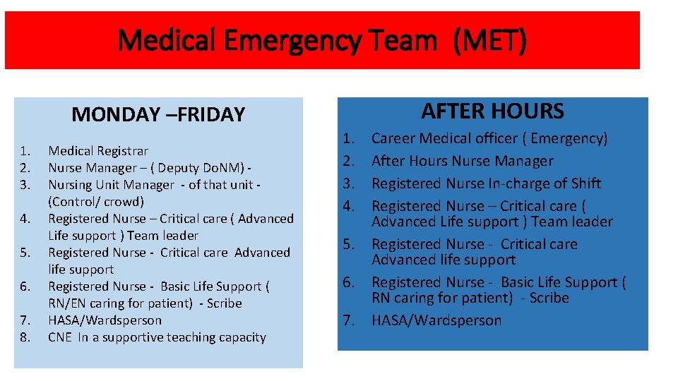 Medical Emergency Team (MET) MONDAY –FRIDAY 1. 2. 3. 4. 5. 6. 7. 8.