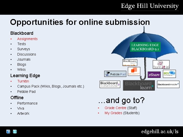 Opportunities for online submission Blackboard • • Assignments Tests Surveys Discussions Journals Blogs Wikis