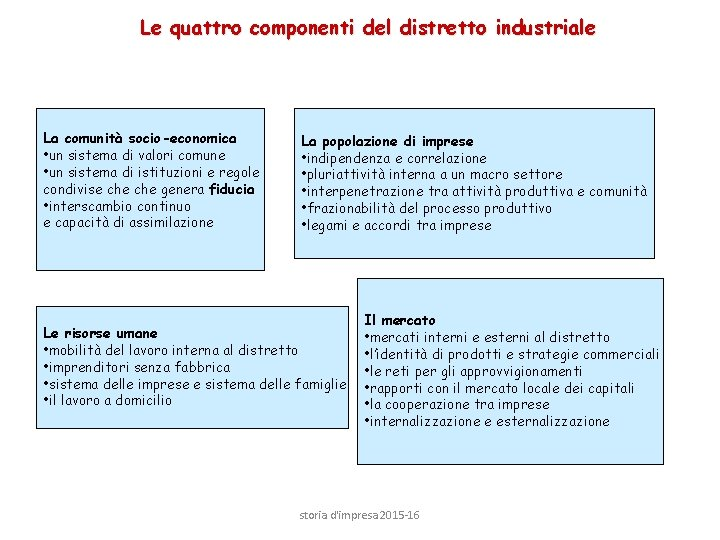 Le quattro componenti del distretto industriale La comunità socio-economica • un sistema di valori