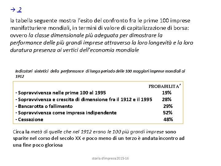 → 2 la tabella seguente mostra l'esito del confronto fra le prime 100 imprese