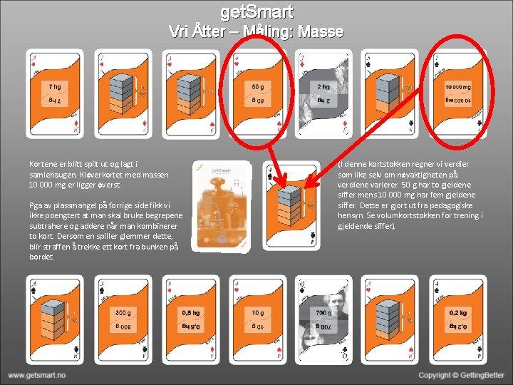 get. Smart Vri Åtter – Måling: Masse Kortene er blitt spilt ut og lagt