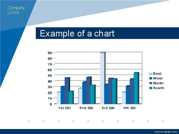 Company LOGO Example of a chart www. company. com