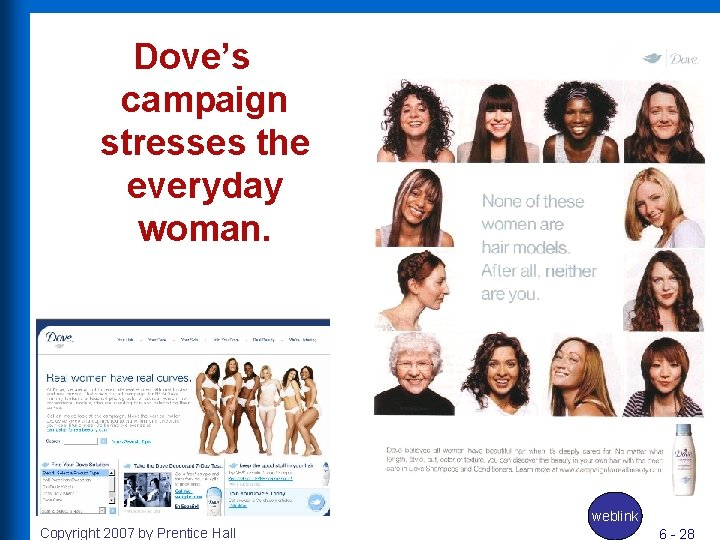 Dove's campaign stresses the everyday woman. weblink Copyright 2007 by Prentice Hall 6 -