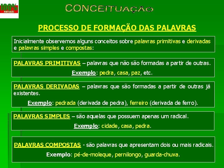 PROCESSO DE FORMAÇÃO DAS PALAVRAS Inicialmente observemos alguns conceitos sobre palavras primitivas e derivadas