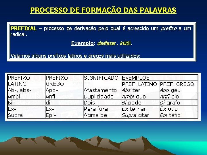 PROCESSO DE FORMAÇÃO DAS PALAVRAS PREFIXAL – processo de derivação pelo qual é acrescido