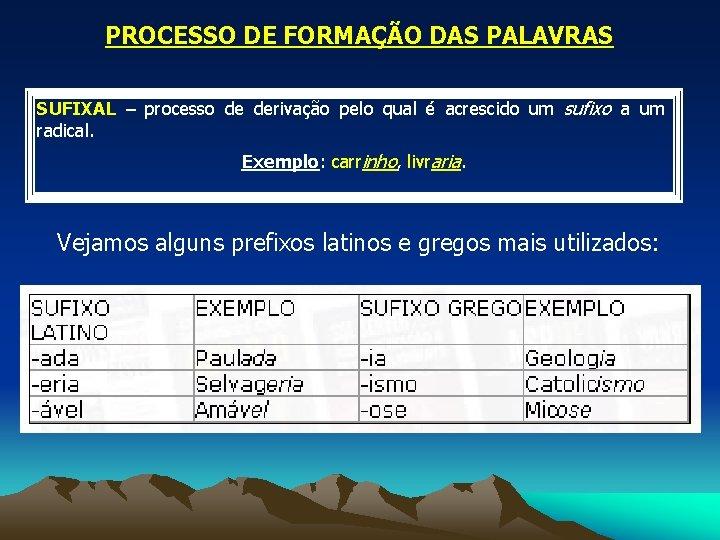 PROCESSO DE FORMAÇÃO DAS PALAVRAS SUFIXAL – processo de derivação pelo qual é acrescido