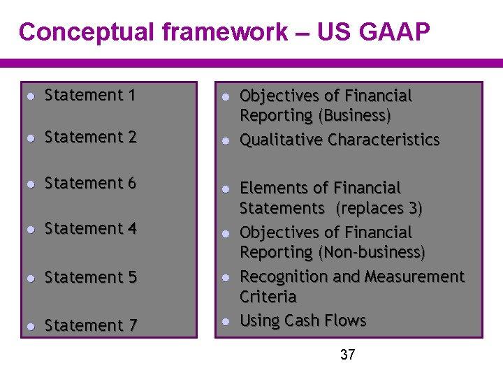 Conceptual framework – US GAAP l Statement 1 l l Statement 2 l l